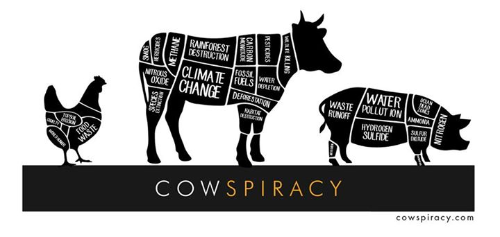 cowspiracy-film